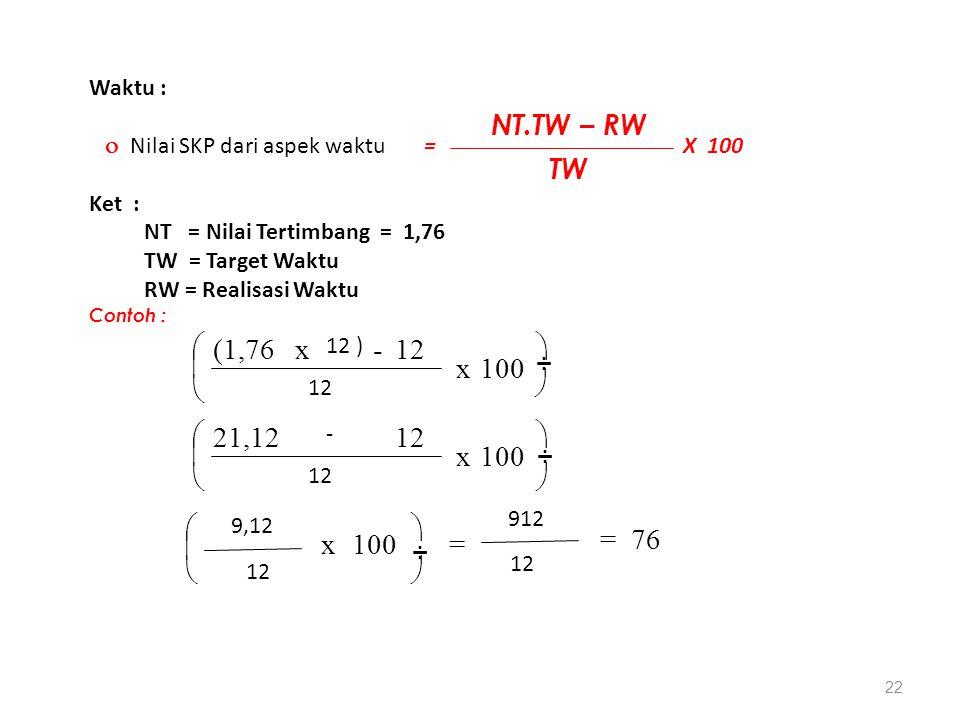 22 Waktu :  Nilai SKP dari aspek waktu = X 100 Ket : NT = Nilai Tertimbang = 1,76 TW = Target Waktu RW = Realisasi Waktu Contoh : NT.TW – RW TW              100 x 12 9,12 = 12 912 = 76 x 12 - 21,12   100   x 12 - 12 ) x(1,76 