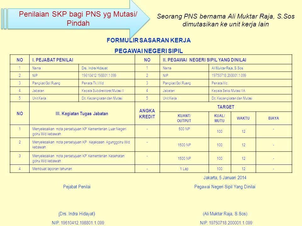 Penilaian SKP bagi PNS yg Mutasi/ Pindah Seorang PNS bernama Ali Muktar Raja, S.Sos dimutasikan ke unit kerja lain FORMULIR SASARAN KERJA PEGAWAI NEGE