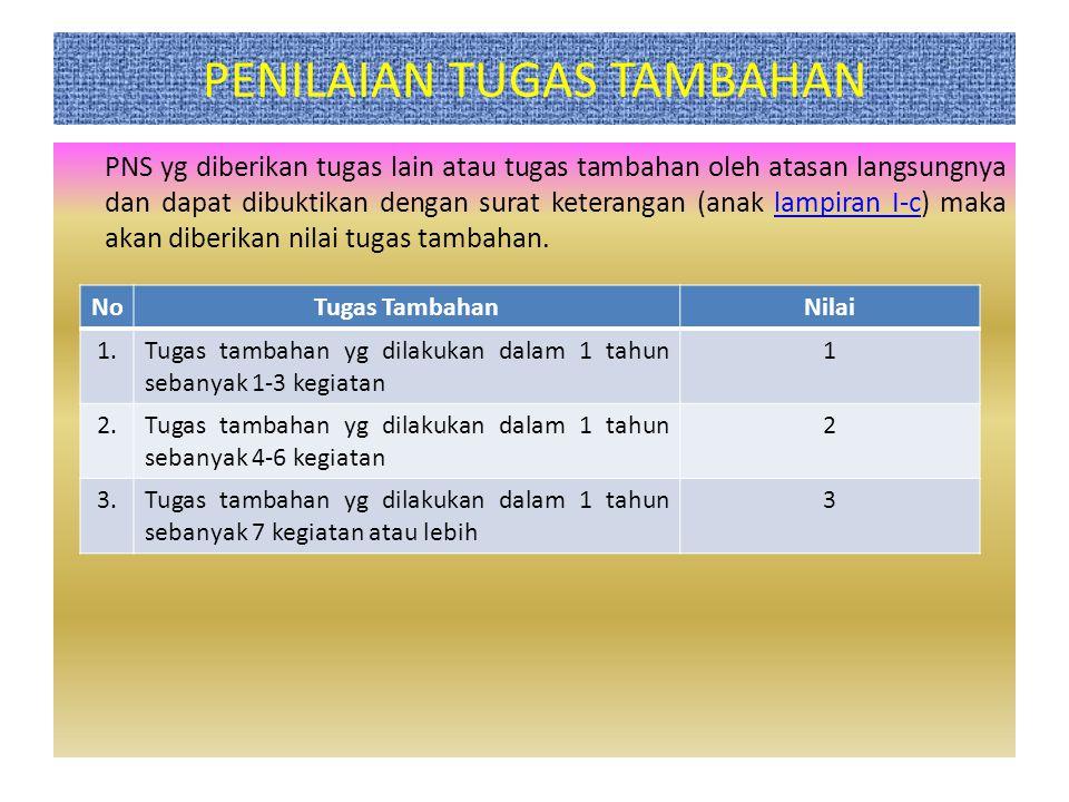 PENILAIAN TUGAS TAMBAHAN PNS yg diberikan tugas lain atau tugas tambahan oleh atasan langsungnya dan dapat dibuktikan dengan surat keterangan (anak lampiran I-c) maka akan diberikan nilai tugas tambahan.lampiran I-c NoTugas TambahanNilai 1.Tugas tambahan yg dilakukan dalam 1 tahun sebanyak 1-3 kegiatan 1 2.Tugas tambahan yg dilakukan dalam 1 tahun sebanyak 4-6 kegiatan 2 3.Tugas tambahan yg dilakukan dalam 1 tahun sebanyak 7 kegiatan atau lebih 3