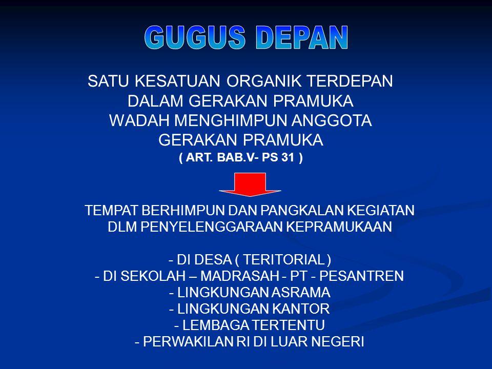 I.SISTIM BERKELOMPOK 7 – 10 ORANG ANGGOTA DIKELOMPOKKAN DALAM KELOMPOK KECIL : - BARUNG ( SIAGA ) REGU (PENGGALANG ) SANGGA ( PENEGAK ) REKA ( PANDEGA ) - MASING-MASING KELOMPOK DPP OLEH KETUA KELOMPOK DAN WAKIL KETUA KLOMPOK ( DIPILIH OLEH - UNTUK – DARI ANGGOTA KELOMPOK ) SECARA MUSYAWARAH ( DEMOKRATIS )