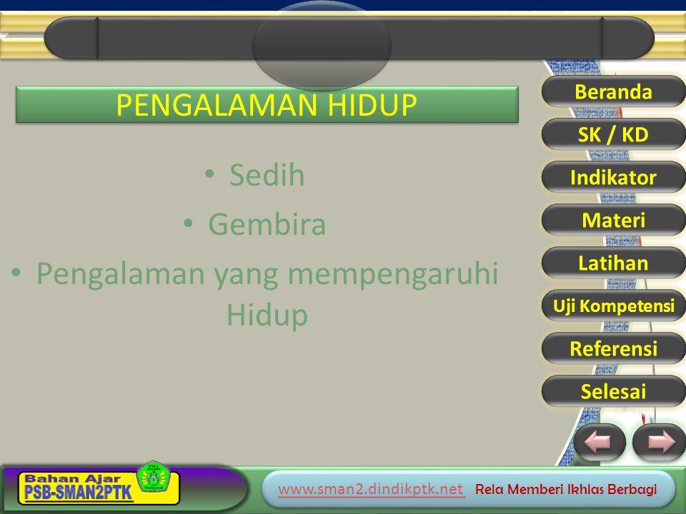 www.sman2.dindikptk.net www.sman2.dindikptk.net Rela Memberi Ikhlas Berbagi www.sman2.dindikptk.net www.sman2.dindikptk.net Rela Memberi Ikhlas Berbagi PENGALAMAN HIDUP Sedih Gembira Pengalaman yang mempengaruhi Hidup Beranda SK / KD Indikator Materi Latihan Uji Kompetensi Referensi Selesai