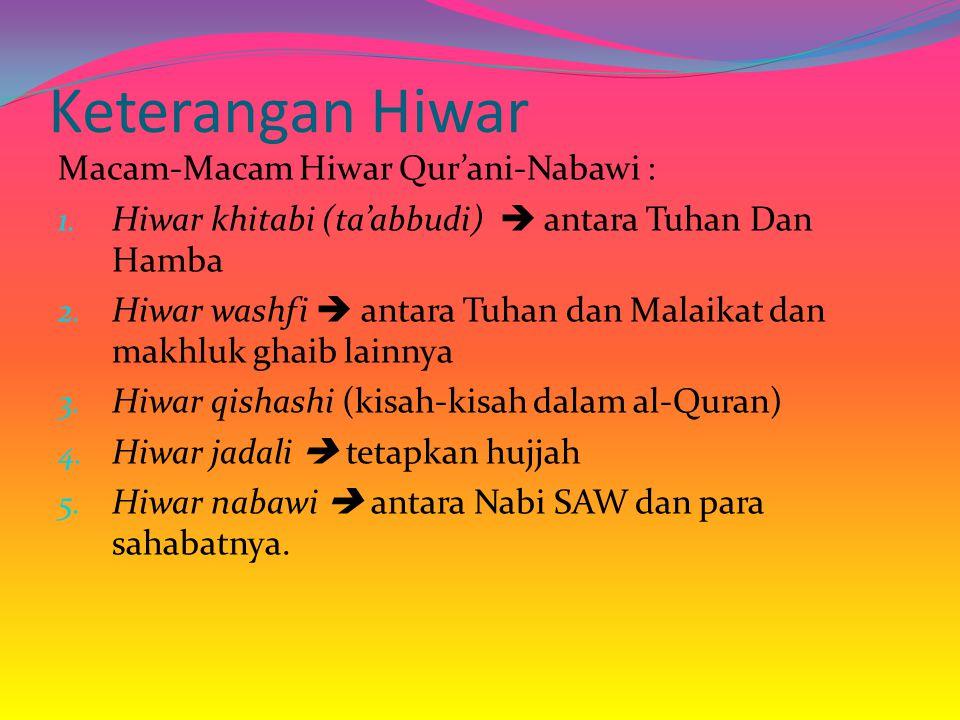 Keterangan Hiwar Macam-Macam Hiwar Qur'ani-Nabawi : 1. Hiwar khitabi (ta'abbudi)  antara Tuhan Dan Hamba 2. Hiwar washfi  antara Tuhan dan Malaikat