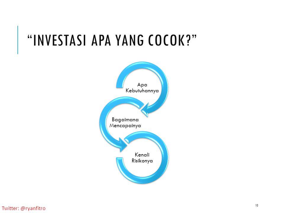 Twitter: @ryanfitro INVESTASI APA YANG COCOK? 10 Apa Kebutuhannya Bagaimana Mencapainya Kenali Risikonya