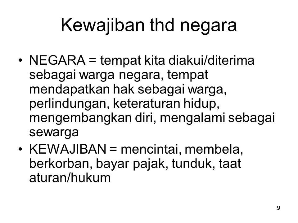 9 Kewajiban thd negara NEGARA = tempat kita diakui/diterima sebagai warga negara, tempat mendapatkan hak sebagai warga, perlindungan, keteraturan hidu