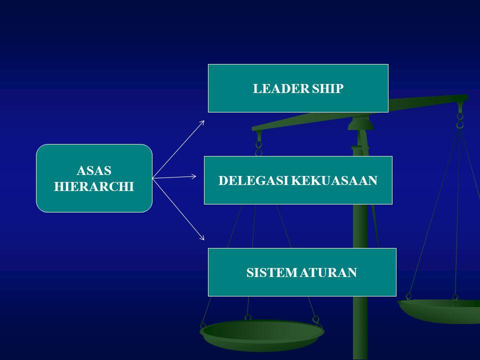 ASAS HIERARCHI LEADER SHIP DELEGASI KEKUASAAN SISTEM ATURAN