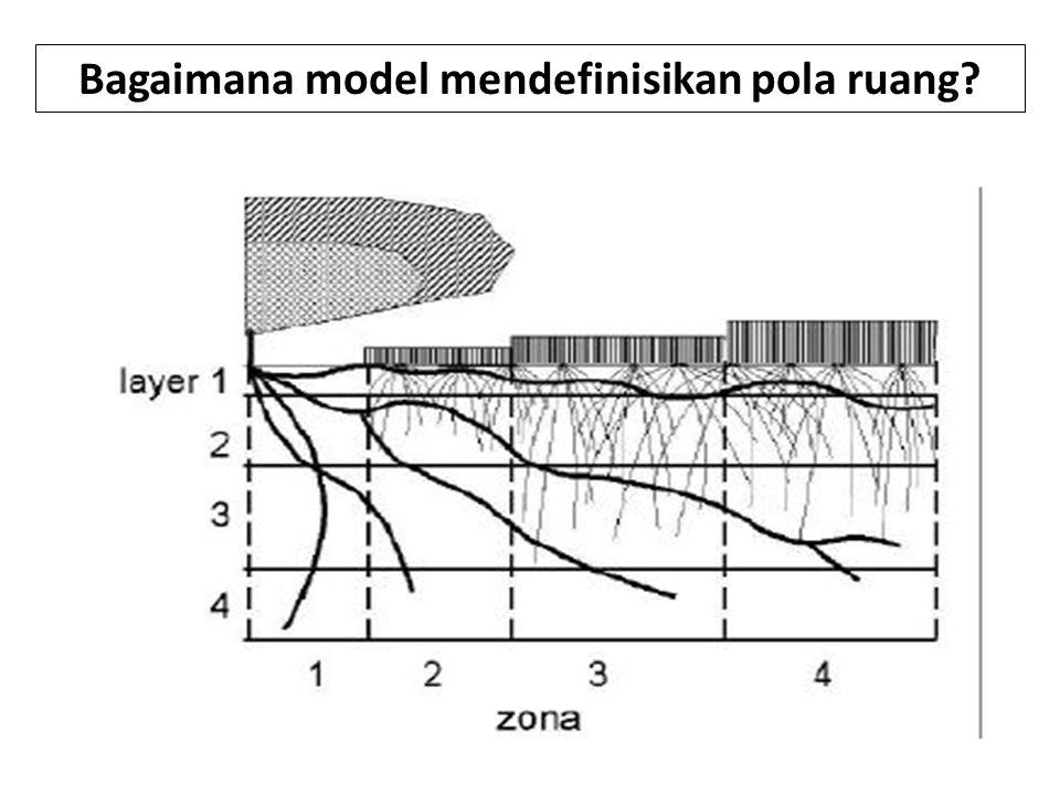 Bagaimana model mendefinisikan pola ruang?