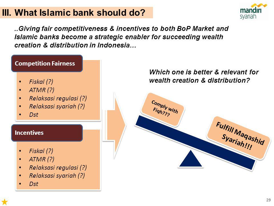 Fiskal (?) ATMR (?) Relaksasi regulasi (?) Relaksasi syariah (?) Dst Fiskal (?) ATMR (?) Relaksasi regulasi (?) Relaksasi syariah (?) Dst III. What Is