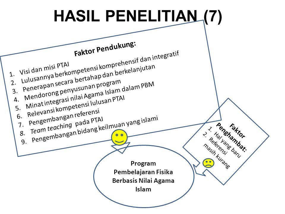HASIL PENELITIAN (7) Program Pembelajaran Fisika Berbasis Nilai Agama Islam Faktor Pendukung: 1.Visi dan misi PTAI 2.Lulusannya berkompetensi komprehe