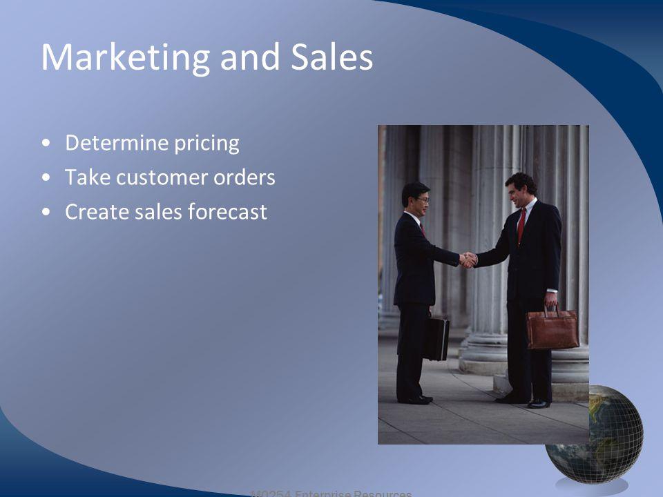 M0254 Enterprise Resources Planning ©2004