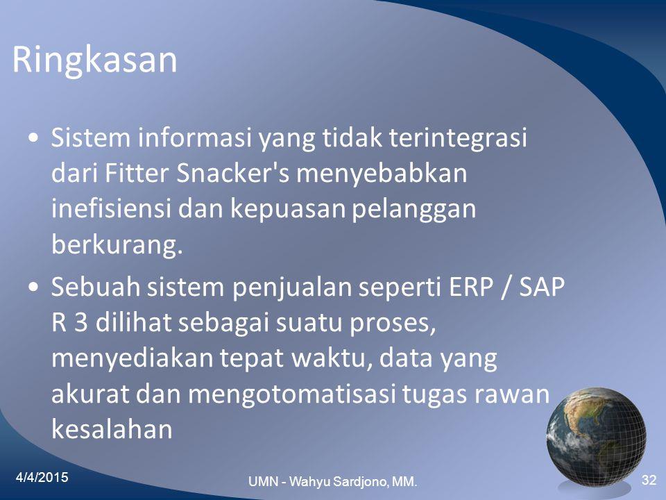 Ringkasan Sistem informasi yang tidak terintegrasi dari Fitter Snacker's menyebabkan inefisiensi dan kepuasan pelanggan berkurang. Sebuah sistem penju