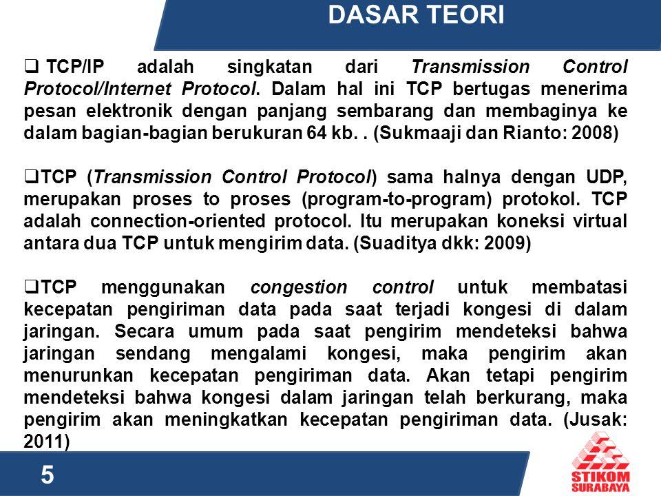 DASAR TEORI  TCP/IP adalah singkatan dari Transmission Control Protocol/Internet Protocol. Dalam hal ini TCP bertugas menerima pesan elektronik denga
