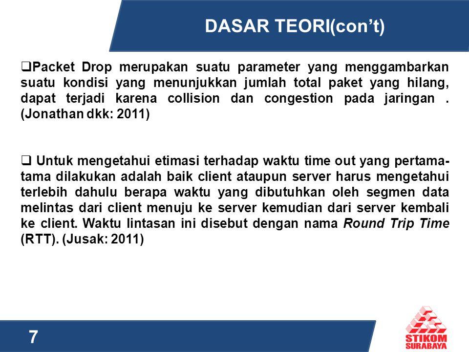 DASAR TEORI(con't)  Packet Drop merupakan suatu parameter yang menggambarkan suatu kondisi yang menunjukkan jumlah total paket yang hilang, dapat terjadi karena collision dan congestion pada jaringan.