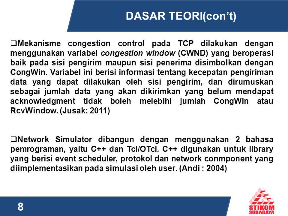 DASAR TEORI(con't)  Mekanisme congestion control pada TCP dilakukan dengan menggunakan variabel congestion window (CWND) yang beroperasi baik pada sisi pengirim maupun sisi penerima disimbolkan dengan CongWin.
