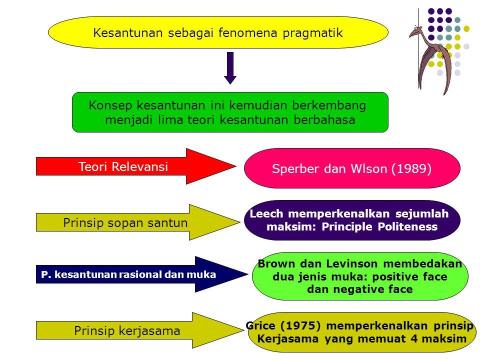 Kesantunan sebagai fenomena pragmatik Konsep kesantunan ini kemudian berkembang menjadi lima teori kesantunan berbahasa Teori Relevansi Prinsip sopan