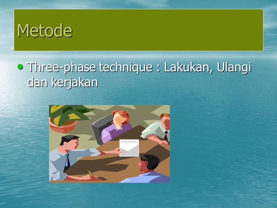 Three-phase technique : Lakukan, Ulangi dan kerjakan Three-phase technique : Lakukan, Ulangi dan kerjakan Metode