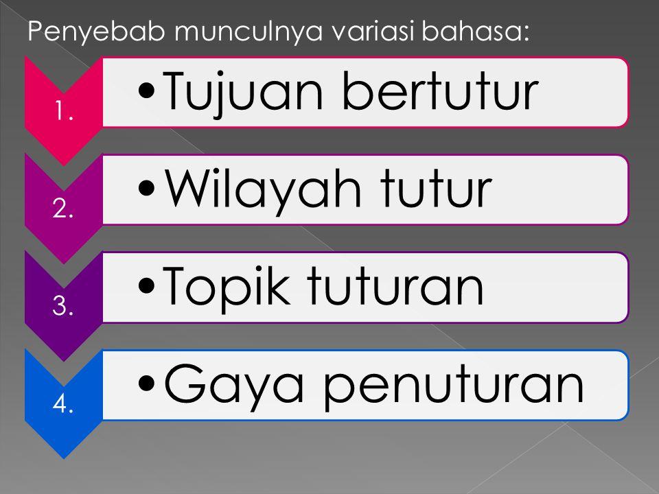  Sub Etnis Jawa Tengger a.Letak dilereng gunung wilis b.