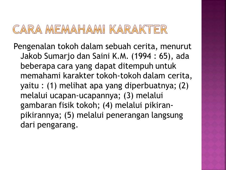 Pengenalan tokoh dalam sebuah cerita, menurut Jakob Sumarjo dan Saini K.M. (1994 : 65), ada beberapa cara yang dapat ditempuh untuk memahami karakter
