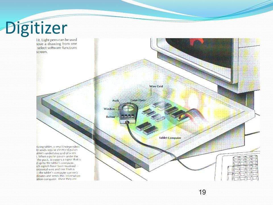 19 Digitizer