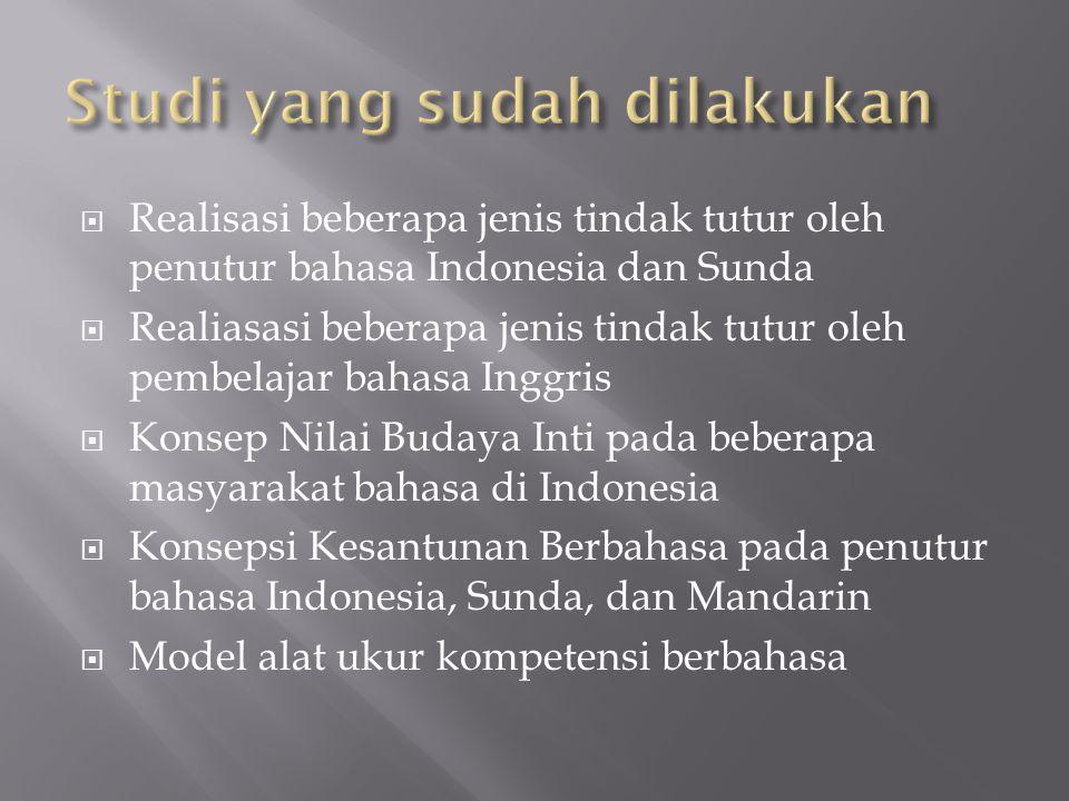  Realisasi beberapa jenis tindak tutur oleh penutur bahasa Indonesia dan Sunda  Realiasasi beberapa jenis tindak tutur oleh pembelajar bahasa Inggri