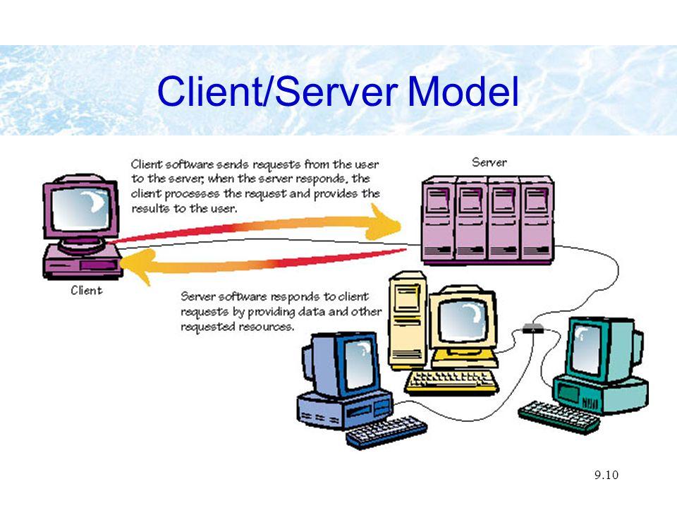 9.10 Client/Server Model