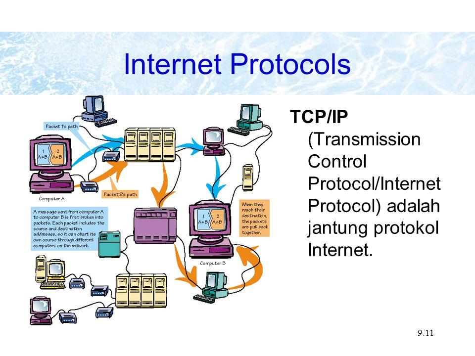 9.11 Internet Protocols TCP/IP (Transmission Control Protocol/Internet Protocol) adalah jantung protokol Internet.