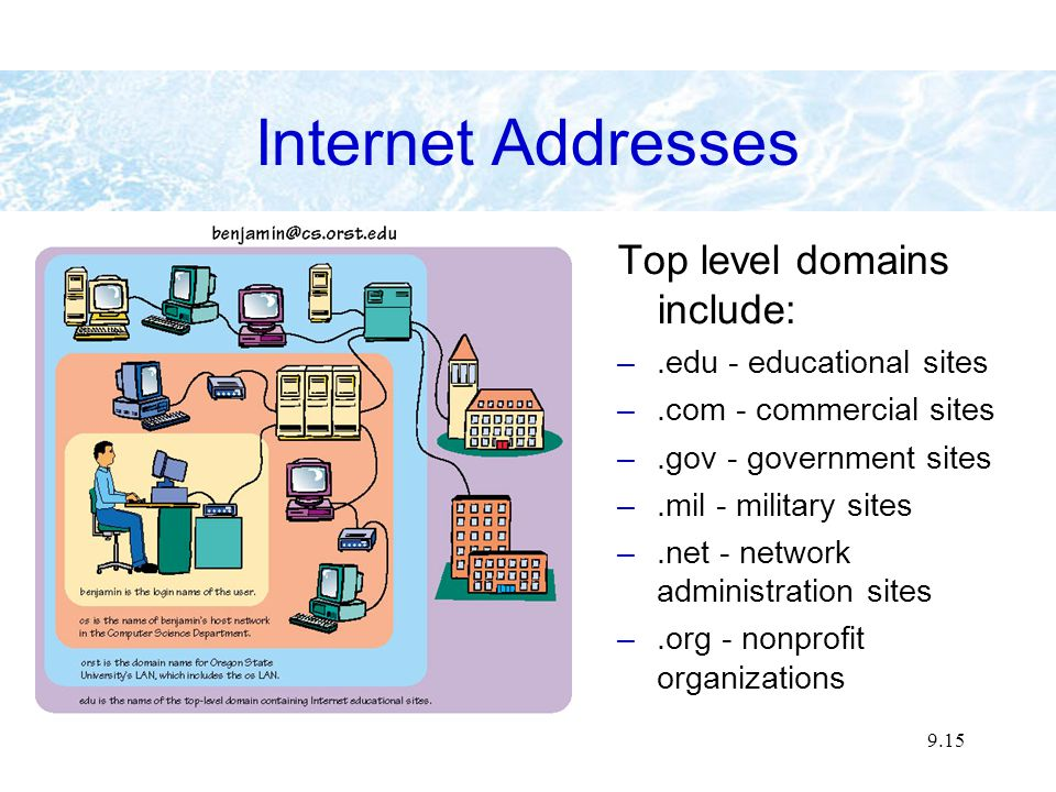 9.15 Internet Addresses Top level domains include: –.edu - educational sites –.com - commercial sites –.gov - government sites –.mil - military sites