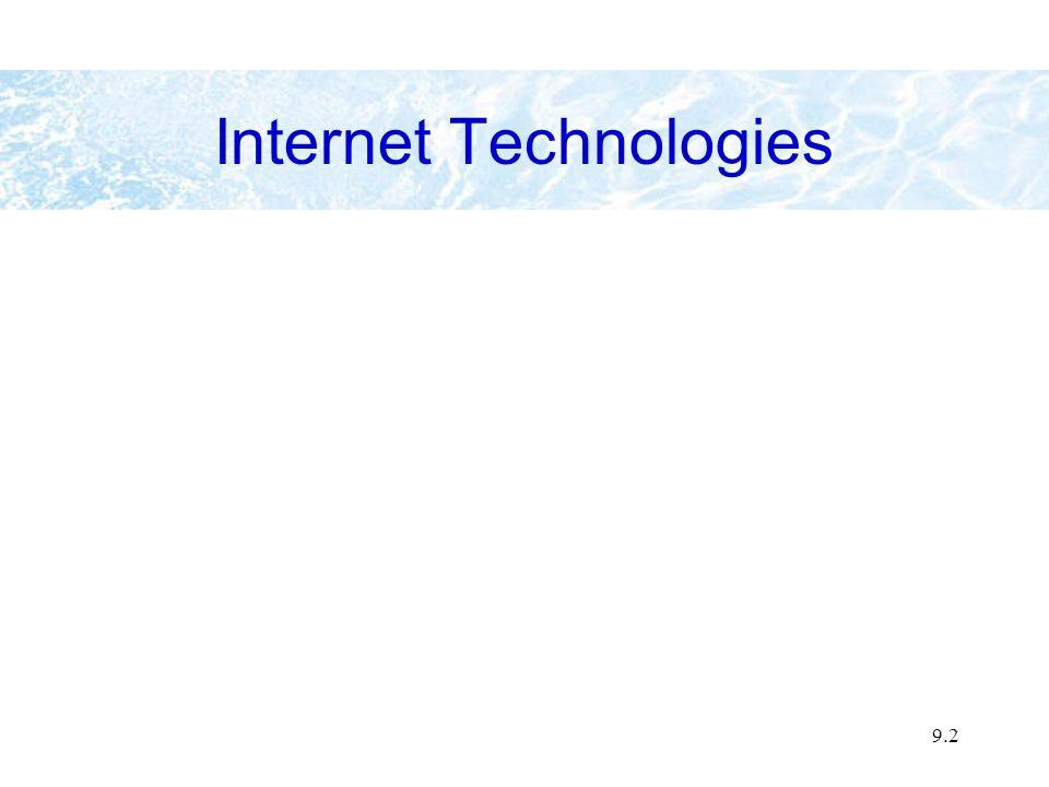 9.13 Internet Addresses Internet address dibentuk dari dua bagian material dengan @ symbol: the person's user name the host name Host yang dinamai menggunakan DNS (domain name system), yang menterjemahkan IP address ke sebuah string dari names.