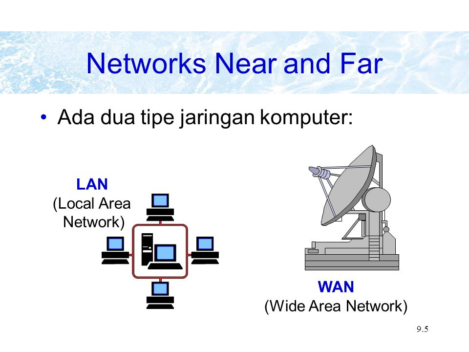 9.5 WAN (Wide Area Network) LAN (Local Area Network) Networks Near and Far Ada dua tipe jaringan komputer: