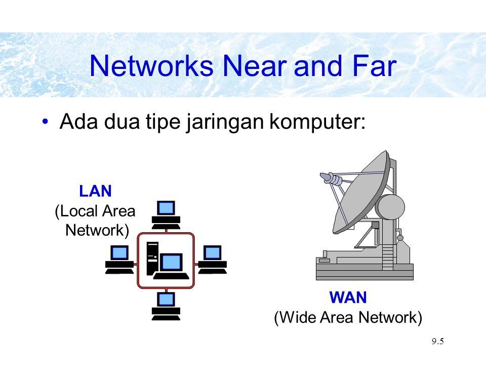 9.16 Intranets Intranets – Jaringan internal dari organisasi yang dirancang menggunakan teknologi sejenis sebagai internet.