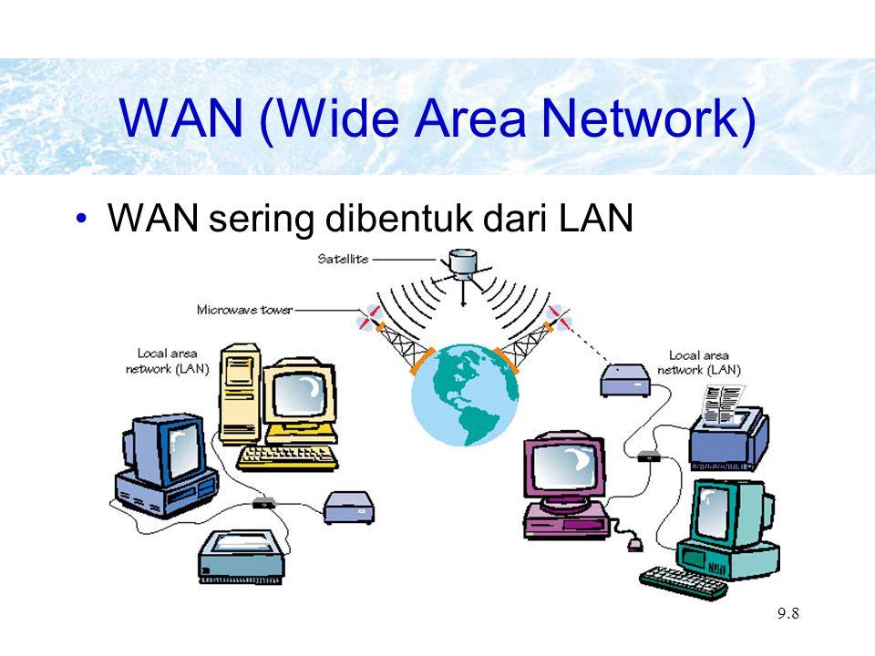 9.8 WAN (Wide Area Network) WAN sering dibentuk dari LAN