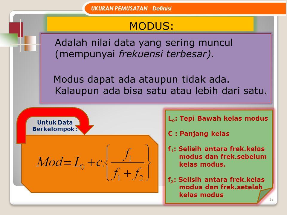 19 Untuk Data Berkelompok : L o : Tepi Bawah kelas modus C : Panjang kelas f 1 : Selisih antara frek.kelas modus dan frek.sebelum kelas modus. f 2 : S