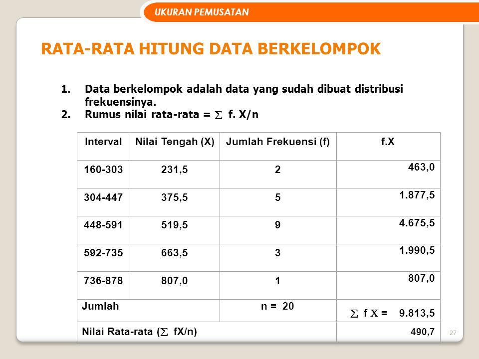27 RATA-RATA HITUNG DATA BERKELOMPOK 1.Data berkelompok adalah data yang sudah dibuat distribusi frekuensinya. 2.Rumus nilai rata-rata =  f. X/n Inte