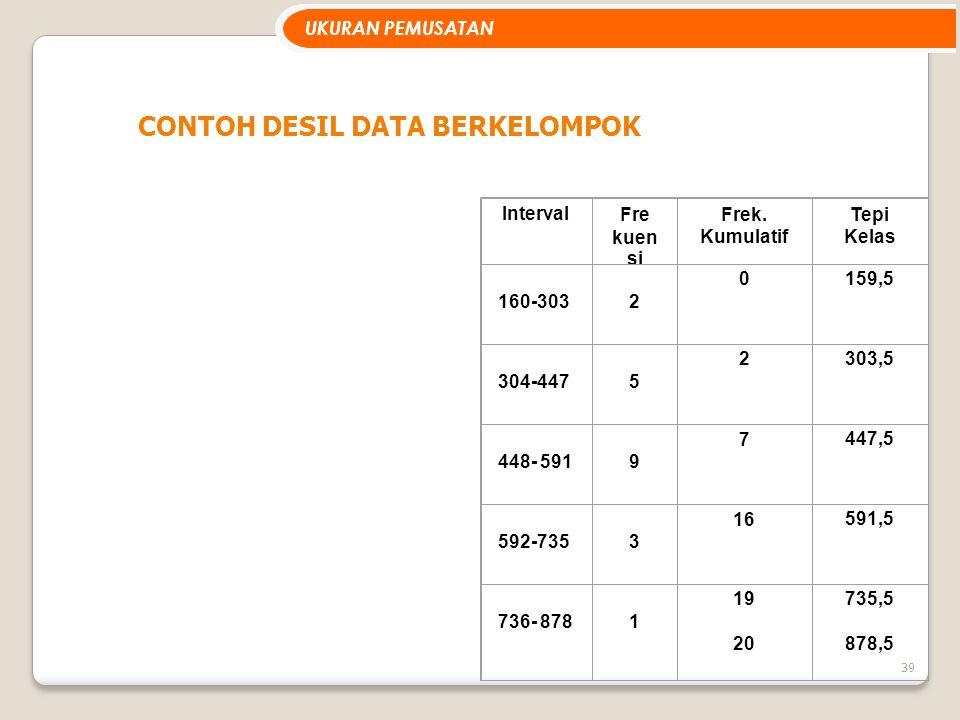 39 CONTOH DESIL DATA BERKELOMPOK IntervalFre kuen si Frek. Kumulatif Tepi Kelas 160-303 2 0159,5 304-447 5 2303,5 448- 591 9 7447,5 592-735 3 16591,5