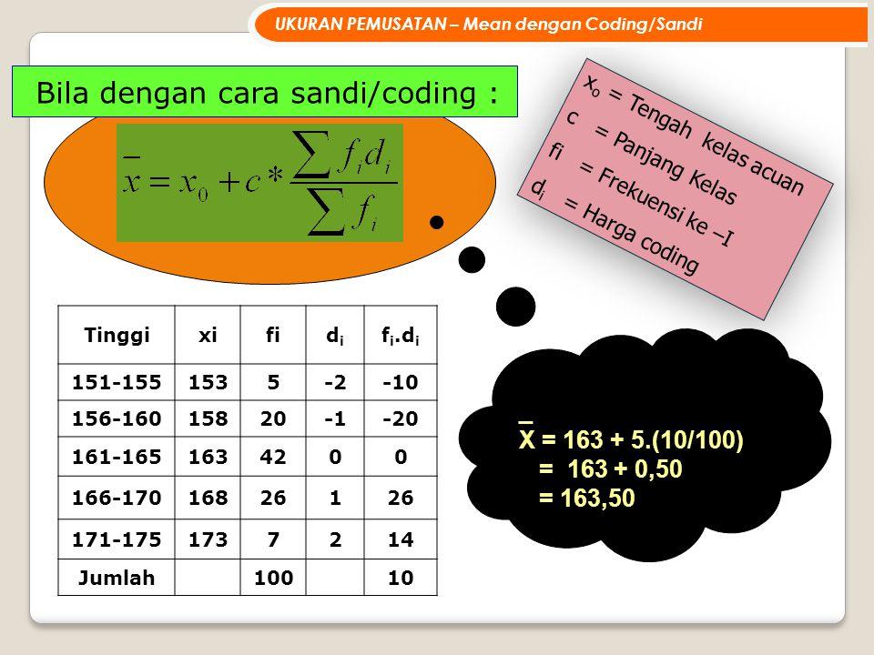 Bila dengan cara sandi/coding : Tinggixifididi f i.d i 151-1551535-2-10 156-16015820-20 161-1651634200 166-170168261 171-1751737214 Jumlah10010 x o =