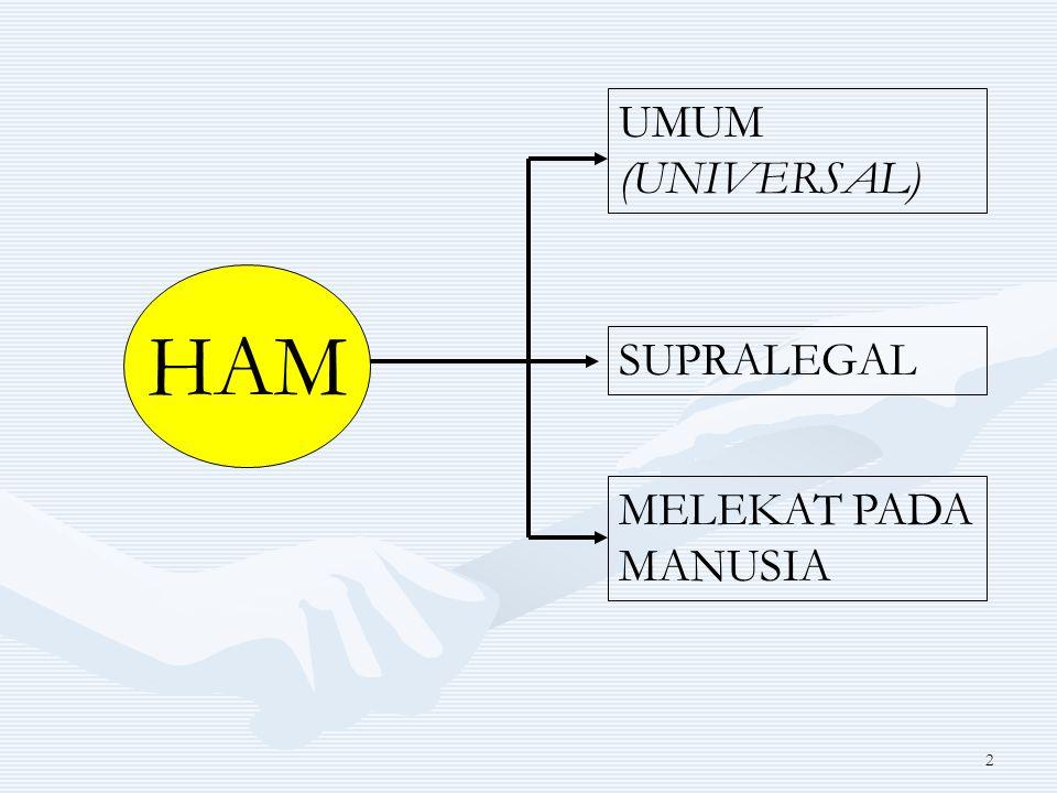 2 HAM UMUM (UNIVERSAL) SUPRALEGAL MELEKAT PADA MANUSIA