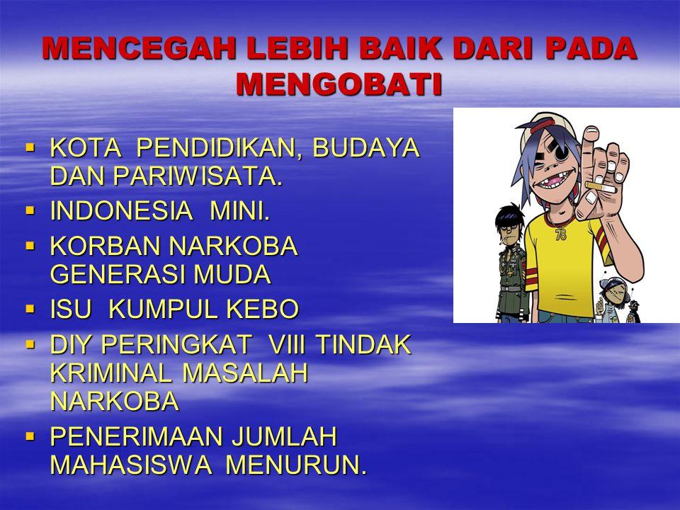 MENCEGAH LEBIH BAIK DARI PADA MENGOBATI  KOTA PENDIDIKAN, BUDAYA DAN PARIWISATA.  INDONESIA MINI.  KORBAN NARKOBA GENERASI MUDA  ISU KUMPUL KEBO 