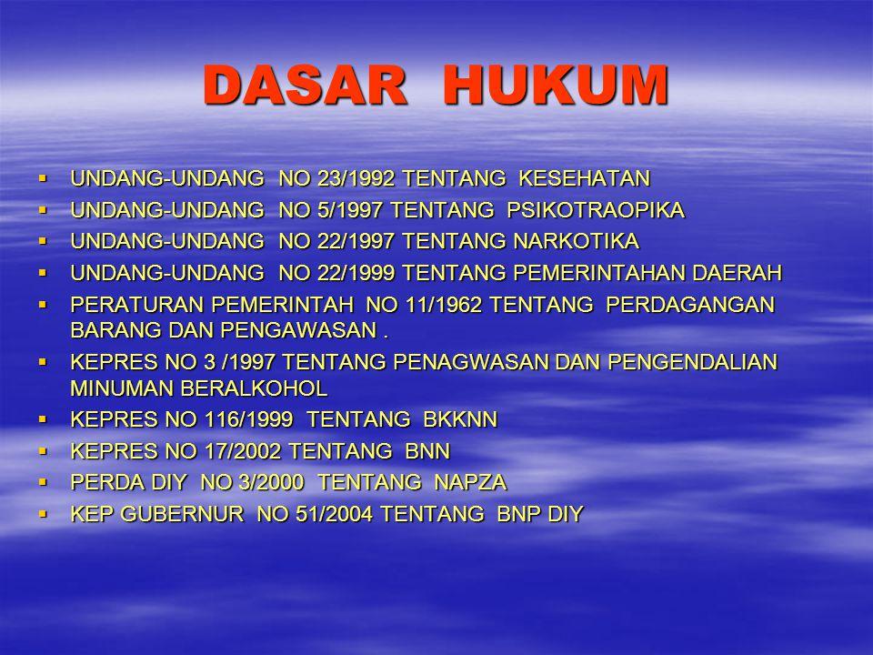 DASAR HUKUM  UNDANG-UNDANG NO 23/1992 TENTANG KESEHATAN  UNDANG-UNDANG NO 5/1997 TENTANG PSIKOTRAOPIKA  UNDANG-UNDANG NO 22/1997 TENTANG NARKOTIKA