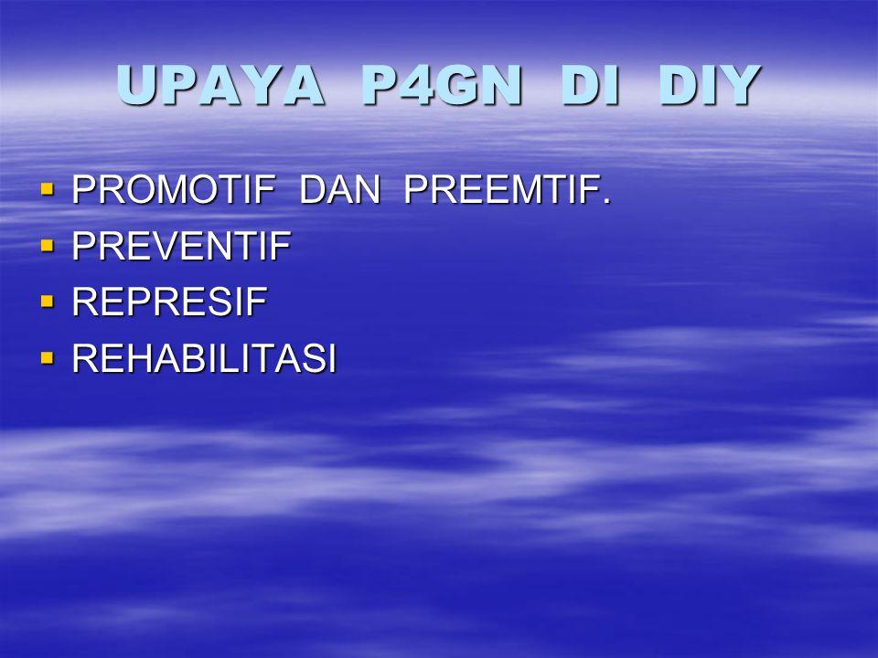 UPAYA P4GN DI DIY  PROMOTIF DAN PREEMTIF.  PREVENTIF  REPRESIF  REHABILITASI