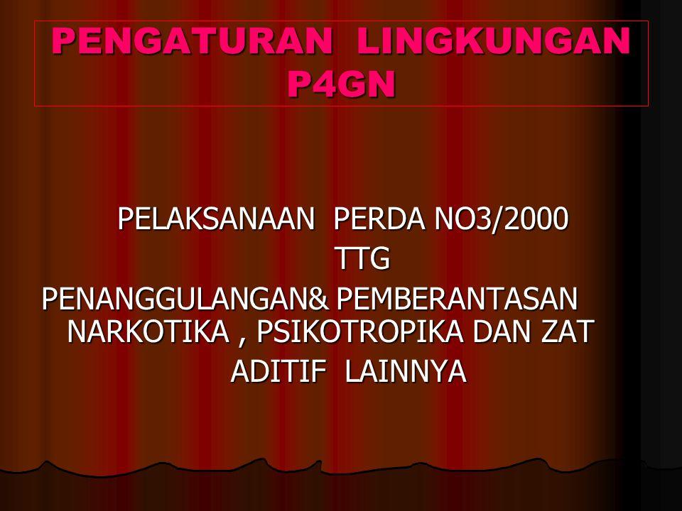 PENGATURAN LINGKUNGAN P4GN PELAKSANAAN PERDA NO3/2000 PELAKSANAAN PERDA NO3/2000 TTG TTG PENANGGULANGAN& PEMBERANTASAN NARKOTIKA, PSIKOTROPIKA DAN ZAT