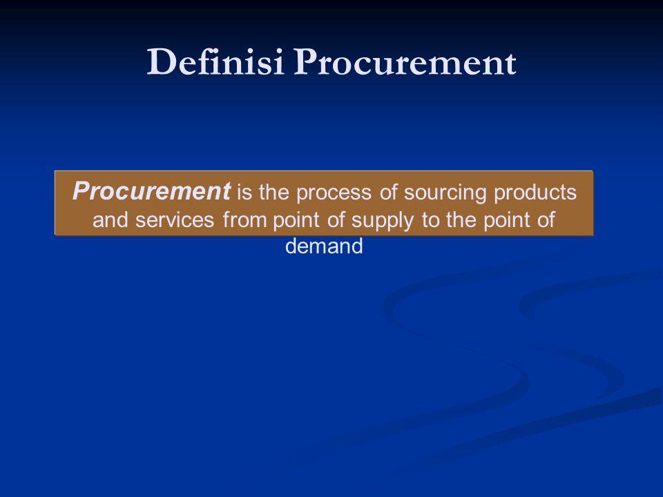 Procurement Evolution Strategic Sourcing PRESENT e-Procurement FUTURE Partnering PAST