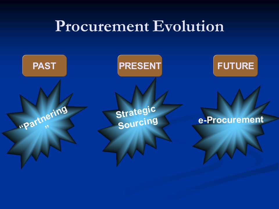 "Procurement Evolution Strategic Sourcing PRESENT e-Procurement FUTURE ""Partnering "" PAST"