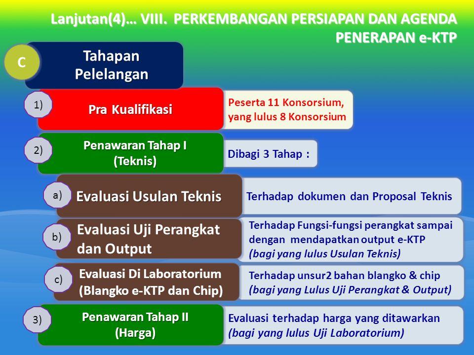 Lanjutan(4)… VIII. PERKEMBANGAN PERSIAPAN DAN AGENDA PENERAPAN e-KTP Peserta 11 Konsorsium, yang lulus 8 Konsorsium Pra Kualifikasi Dibagi 3 Tahap : P