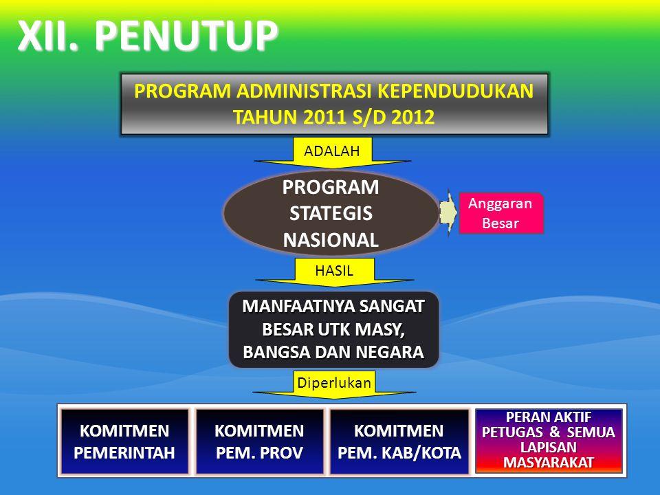 XII. PENUTUP PROGRAM ADMINISTRASI KEPENDUDUKAN TAHUN 2011 S/D 2012 ADALAH PROGRAM STATEGIS NASIONAL Anggaran Besar MANFAATNYA SANGAT BESAR UTK MASY, B