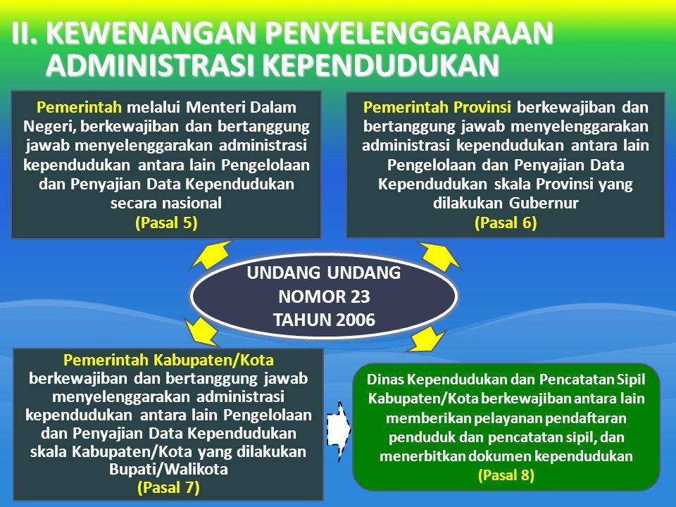 II.KEWENANGAN PENYELENGGARAAN ADMINISTRASI KEPENDUDUKAN UNDANG UNDANG NOMOR 23 TAHUN 2006 Pemerintah melalui Menteri Dalam Negeri, berkewajiban dan bertanggung jawab menyelenggarakan administrasi kependudukan antara lain Pengelolaan dan Penyajian Data Kependudukan secara nasional (Pasal 5) Pemerintah Provinsi berkewajiban dan bertanggung jawab menyelenggarakan administrasi kependudukan antara lain Pengelolaan dan Penyajian Data Kependudukan skala Provinsi yang dilakukan Gubernur (Pasal 6) Pemerintah Kabupaten/Kota berkewajiban dan bertanggung jawab menyelenggarakan administrasi kependudukan antara lain Pengelolaan dan Penyajian Data Kependudukan skala Kabupaten/Kota yang dilakukan Bupati/Walikota (Pasal 7) Dinas Kependudukan dan Pencatatan Sipil Kabupaten/Kota berkewajiban antara lain memberikan pelayanan pendaftaran penduduk dan pencatatan sipil, dan menerbitkan dokumen kependudukan (Pasal 8)