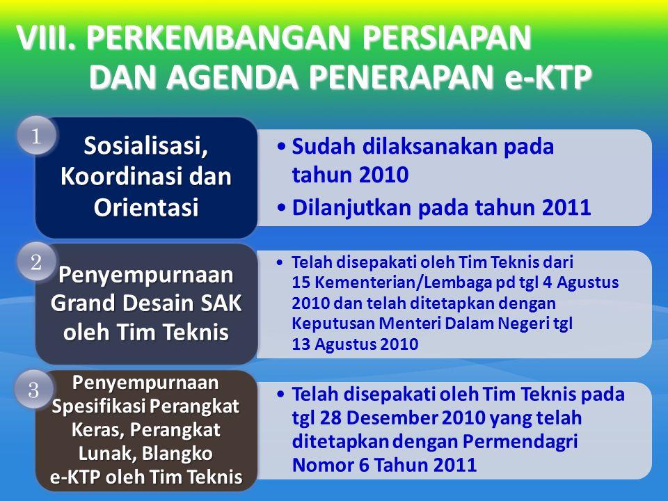 VIII. PERKEMBANGAN PERSIAPAN DAN AGENDA PENERAPAN e-KTP Sudah dilaksanakan pada tahun 2010 Dilanjutkan pada tahun 2011 Sosialisasi, Koordinasi dan Ori