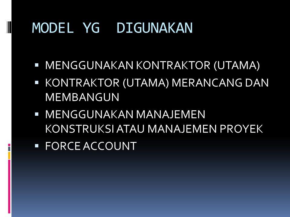 MODEL YG DIGUNAKAN  MENGGUNAKAN KONTRAKTOR (UTAMA)  KONTRAKTOR (UTAMA) MERANCANG DAN MEMBANGUN  MENGGUNAKAN MANAJEMEN KONSTRUKSI ATAU MANAJEMEN PRO