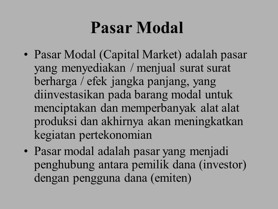 Pasar Modal Pasar Modal (Capital Market) adalah pasar yang menyediakan / menjual surat surat berharga / efek jangka panjang, yang diinvestasikan pada barang modal untuk menciptakan dan memperbanyak alat alat produksi dan akhirnya akan meningkatkan kegiatan pertekonomian Pasar modal adalah pasar yang menjadi penghubung antara pemilik dana (investor) dengan pengguna dana (emiten)