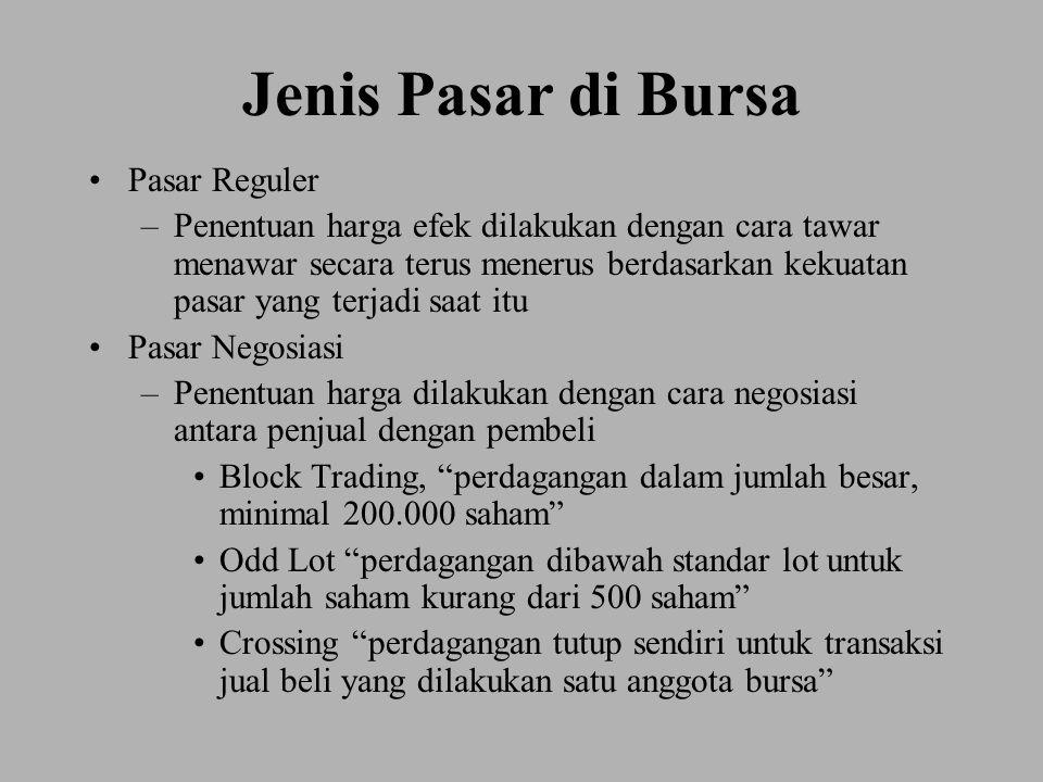 Jenis Pasar di Bursa Pasar Reguler –Penentuan harga efek dilakukan dengan cara tawar menawar secara terus menerus berdasarkan kekuatan pasar yang terj