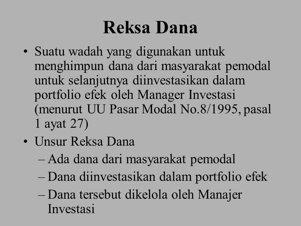 Reksa Dana Suatu wadah yang digunakan untuk menghimpun dana dari masyarakat pemodal untuk selanjutnya diinvestasikan dalam portfolio efek oleh Manager