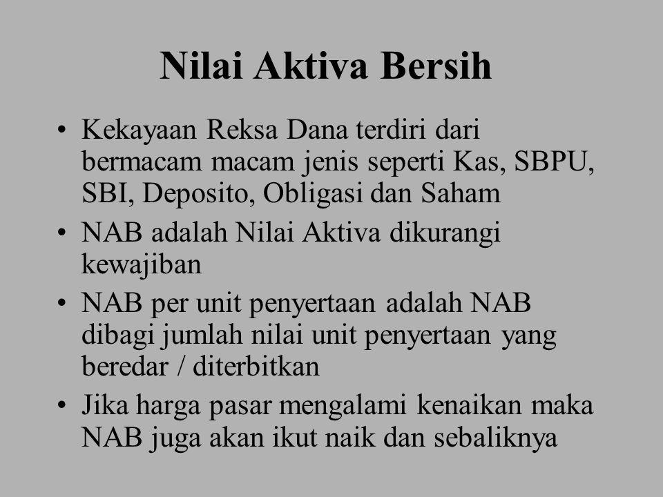Nilai Aktiva Bersih Kekayaan Reksa Dana terdiri dari bermacam macam jenis seperti Kas, SBPU, SBI, Deposito, Obligasi dan Saham NAB adalah Nilai Aktiva